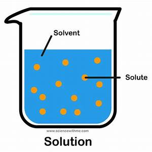 A Solution Is When A Solvent Dissolves A Solute  For