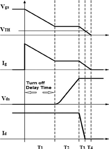 Schematic Mosfet Based High Voltage Pulse Generator