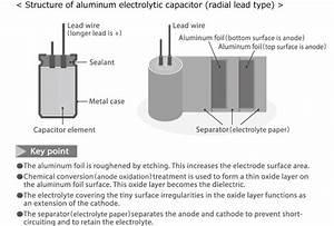 Capacitors  Part 6  U0026quot Electrolytic Capacitors  1