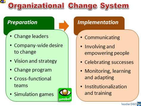 organizational innovation     organization