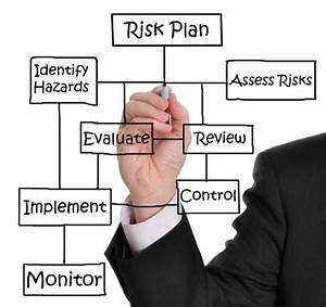 Avoiding Litigation Risks Arising Out of Private ...