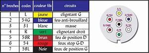 Prise électrique En Anglais : prise remorque branchement prise remorque 7 et 13 plots tuto vag com vcds diagnostic ~ Medecine-chirurgie-esthetiques.com Avis de Voitures