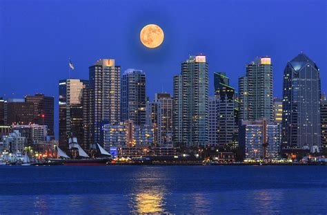 Cool Places San Diego That You Must See