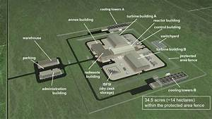 First Steps Into A New Nuclear Energy World