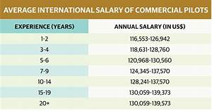 Officer Pay Chart Air Force 2018