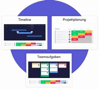 Gestion Monday Tool Personnaliser Projektmanagement Lire Suite