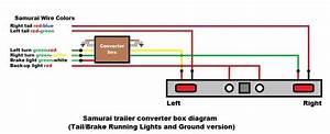 Diagram In Pictures Database  Suzuki Samurai Tail Light Wiring Diagram Just Download Or Read