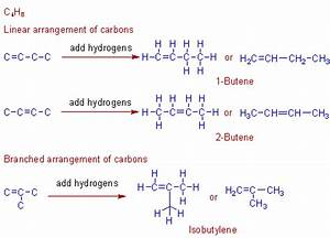 WRITING THE STRUCTURAL FORMULAE OF ORGANIC MOLECULES