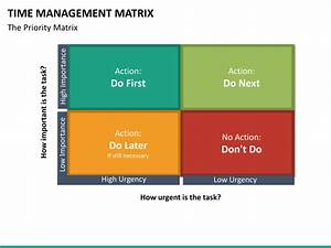 Time Management Matrix Powerpoint Template
