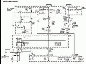 2003 Saturn Vue Radio Wiring Diagram