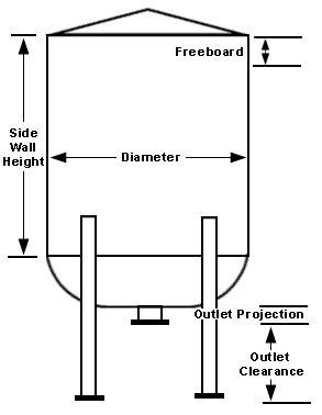Dry Bulk Storage Capacity Calculator   Powder/Bulk Solids