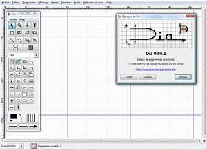 Outil De Diagramme R U00e9seaux Open Source Et Sous Windows