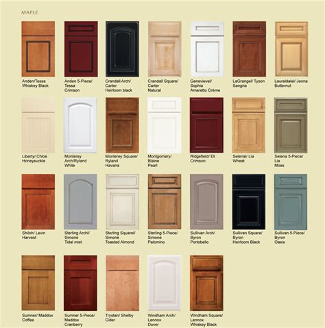 best rated kitchen cabinets best rated kitchen cabinets roselawnlutheran