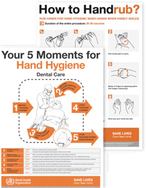 Five Moments Of Hand Hygiene In Dentistry Registered