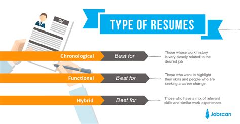 Type Of Skills For Resume by Resume Formats Jobscan