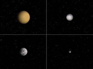 Solar System as It Looks Really - Pics about space