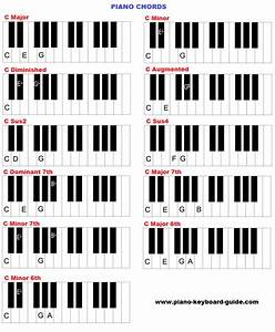 Piano Chords For Beginners | www.pixshark.com - Images ...