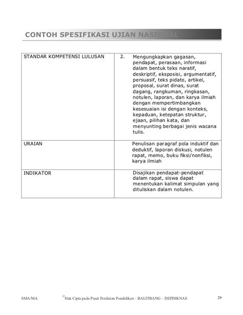 Contoh Penulisan Notulen Dalam Diskusi by Pendalaman Materi Bahasa
