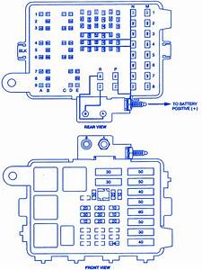 Chevrolet 4wd Pick Up 1999 Front Fuse Box  Block Circuit Breaker Diagram  U00bb Carfusebox