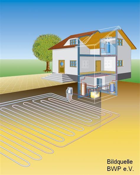 sole wasser wärmepumpe kosten sole wasser w 228 rmepumpen heizen und k 252 hlen mit der tiefengeothermie