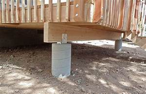 Deck Footings Without Concrete