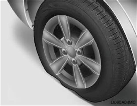 changing  flat tire      emergency
