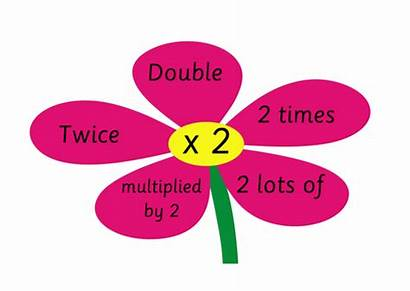 Doubling Halving Vocabulary Tes Doubles Resources Teaching