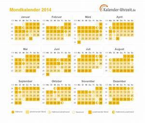 Mondphasen Berechnen : mondkalender 2014 vollmond neumond mondphasen online ~ Themetempest.com Abrechnung