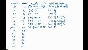 6 8 Electron Configurations And Block Diagrams Elements 19