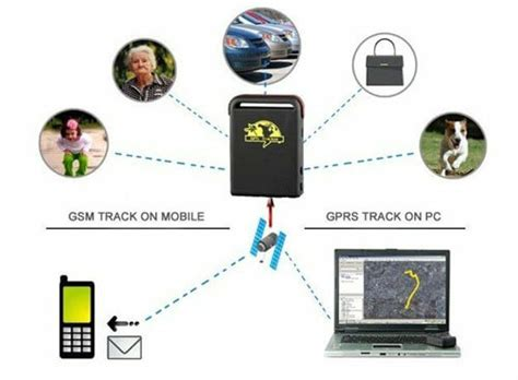 Quad Band Mini Gps Tracker Tk102 Gprs For Personal,car And Pet