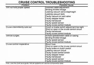 Ford Bronco Ii Cruise Control