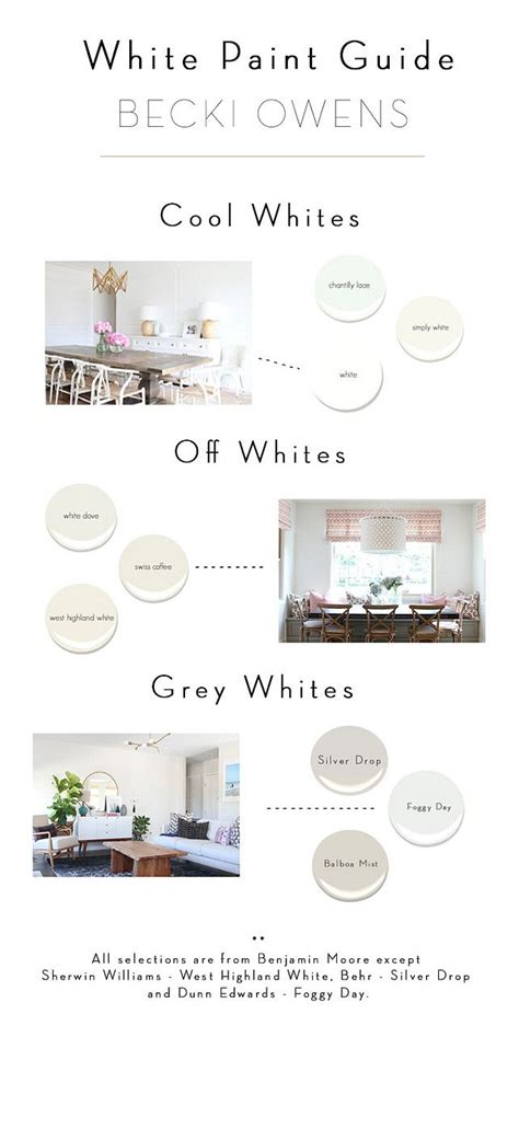 1000 images about colors to white on