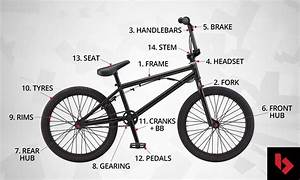 Bmx Bicycle Parts Diagram