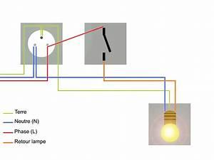 Faire Installer Point D Ancrage Isofix : interrupteur avec prise de courant ~ Medecine-chirurgie-esthetiques.com Avis de Voitures