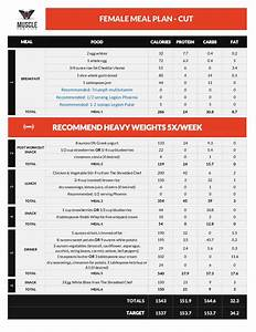Meal Plan For Building Muscle Losing Fat