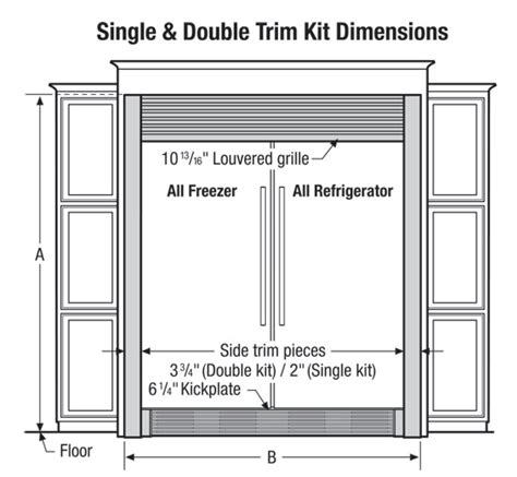 20 electrolux cooling electrolux cooling ce center built in appliances to enhance design