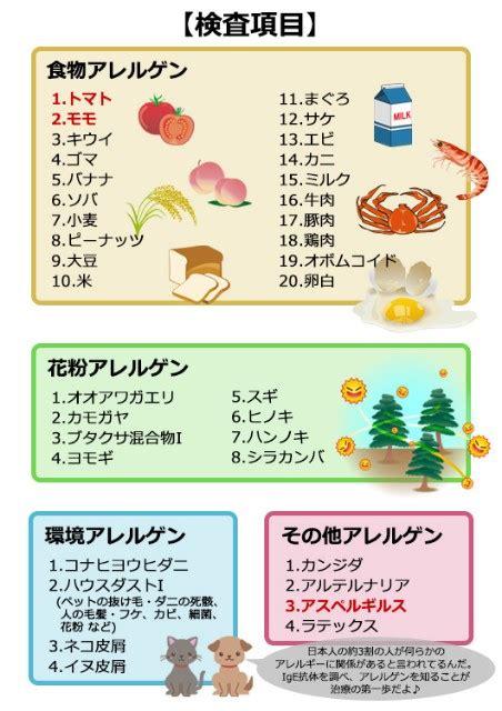 食べ物 アレルギー 検査