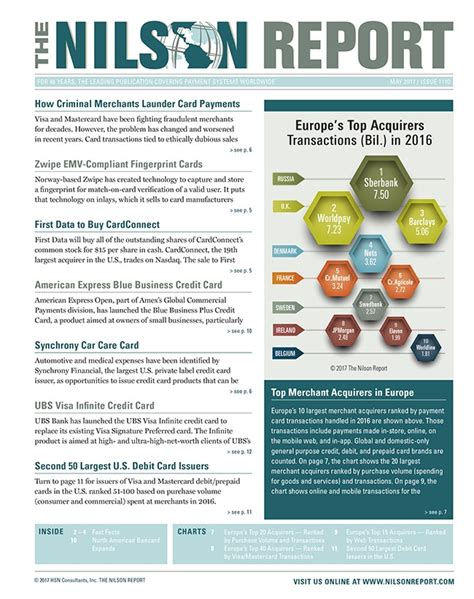 card  mobile payment industry news  nilson report newsletter archive