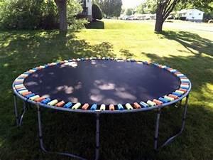 Trampolin Test Stiftung Warentest : summer fun with garden trampoline what says stiftung warentest about interior design ideas ~ Frokenaadalensverden.com Haus und Dekorationen