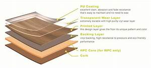 What U0026 39 S Multilayer Flooring