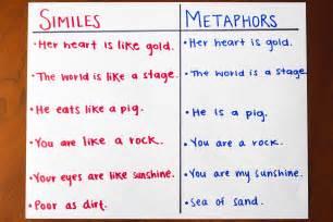 Fun Simile Metaphor Activities Synonym