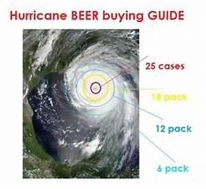 My Funny Chord Chart Hurricane Humor