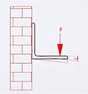 Torsion Berechnen : winkelstahl biegung berechnen wissenstransfer anlagen und maschinenbau berechnung von ~ Themetempest.com Abrechnung
