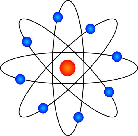 Free vector graphic: Atom, Neutron, Nucleus, Protron