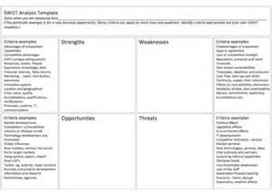 Blank Balance Sheet Template Blank Swot Analysis Template Helloalive