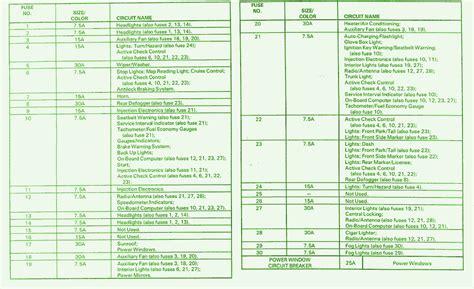 1999 2006 bmw e46 fuse box diagram schematic diagrams