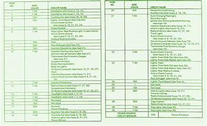 97 Bmw 328i E36 Fuse Box Diagram