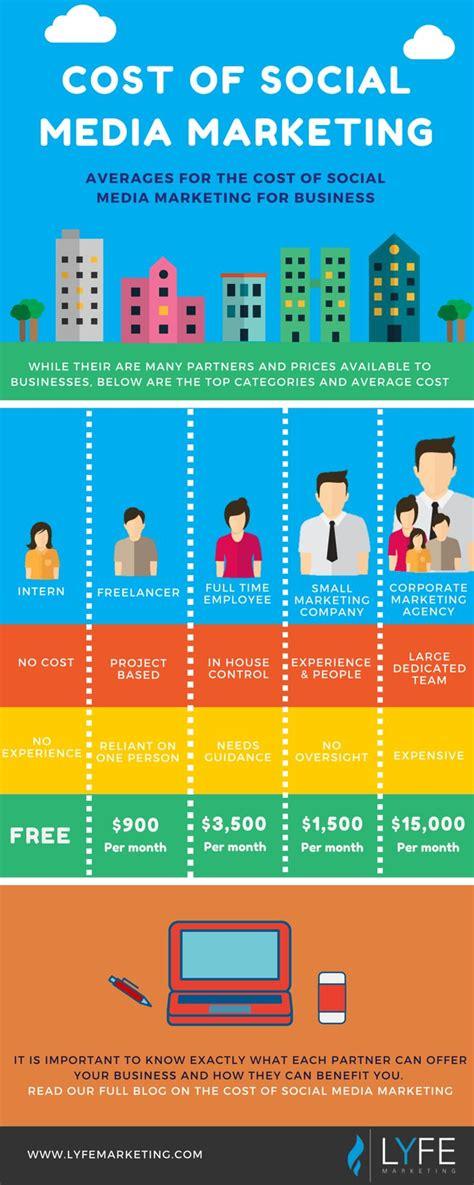 social media infographic    social media