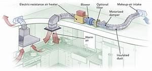 Kitchen Hood Exhaust Duct