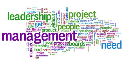 Project Management Keywords by Better Projects What We About Wordle 2012 V 2009